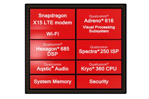 Qualcomm Snapdragon 710 10nm chipset 2