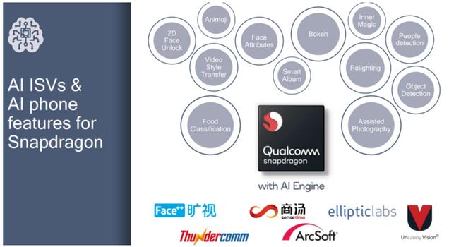 Qualcomm Snapdragon 710 10nm chipset