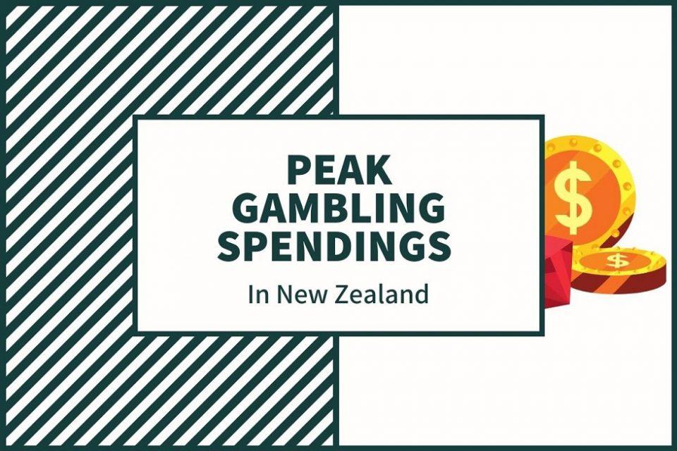Peak Gambling Spendings in New Zealand